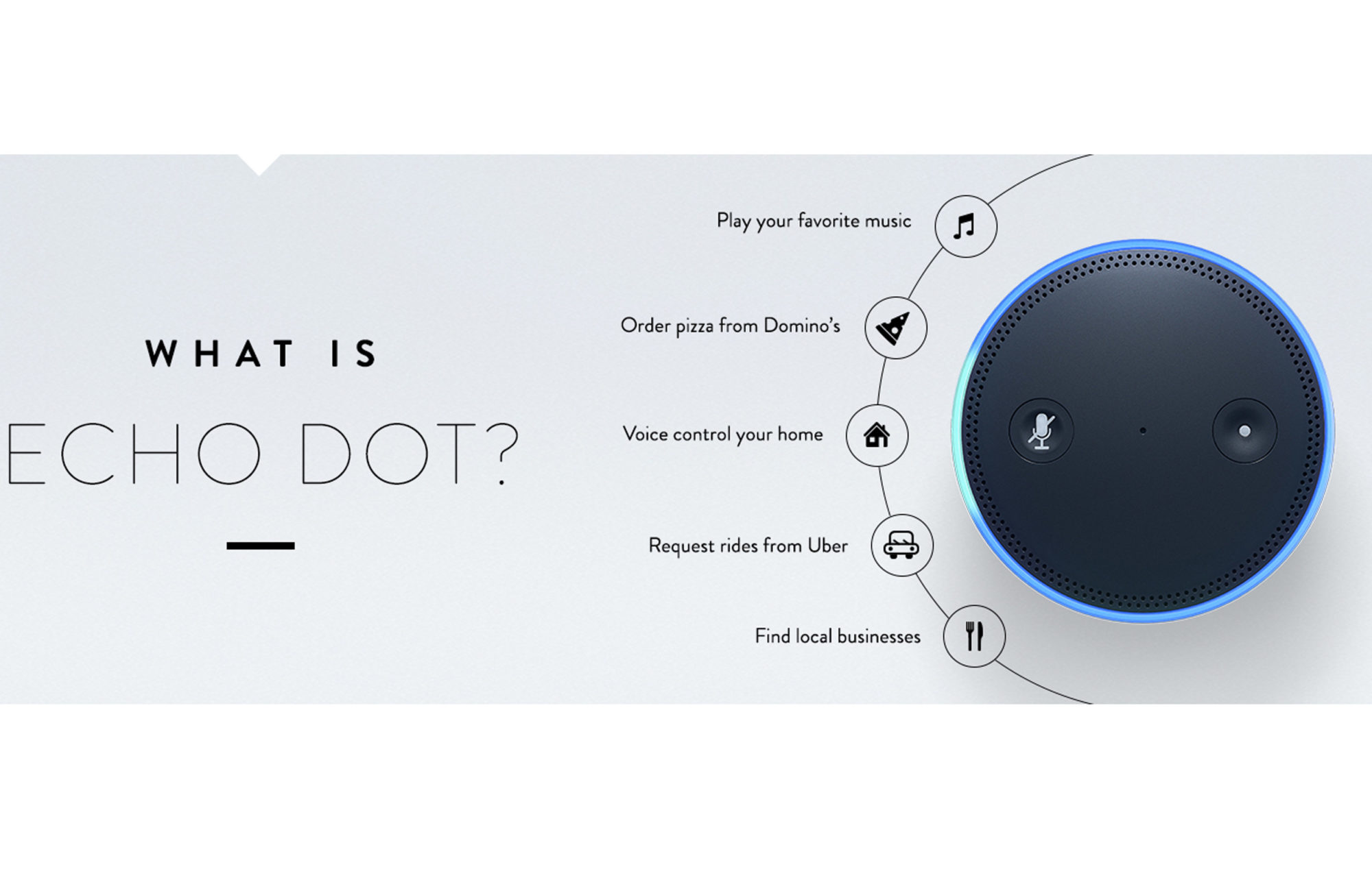 AMAZON ECHO DOT SMART HOME CONTROLLER BLUETOOTH AND WIFI